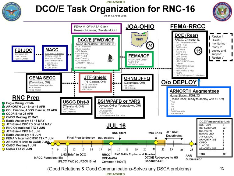 DoD-OhioRNC16_Page_15-768x576