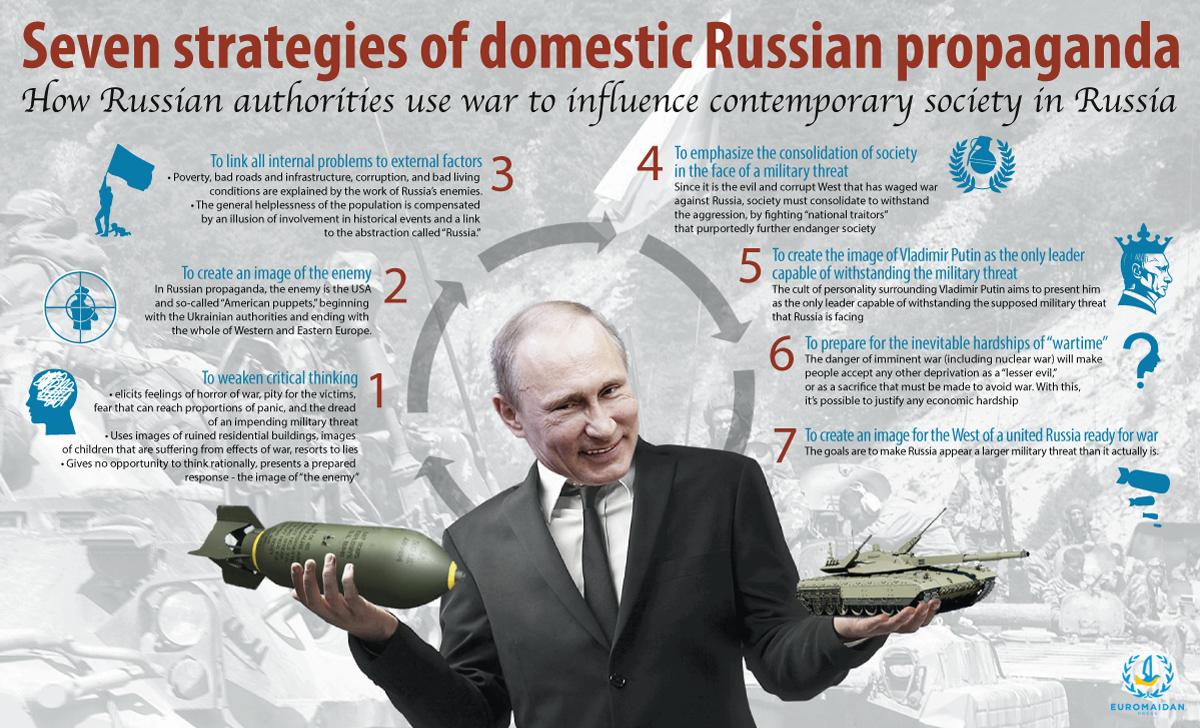 """US-Gesetz """"2017 National Defense Authorization Act"""" soll Russenpropaganda (und anderes) bekämpfen"""